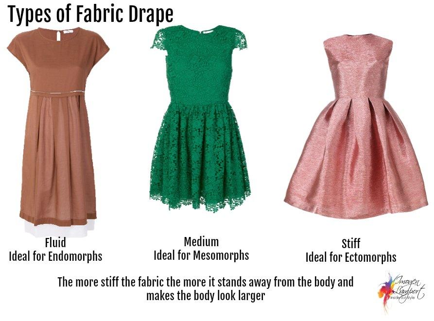 Understanding fabric drape and what suits your body type - endomorph, ectomorph or mesomorph