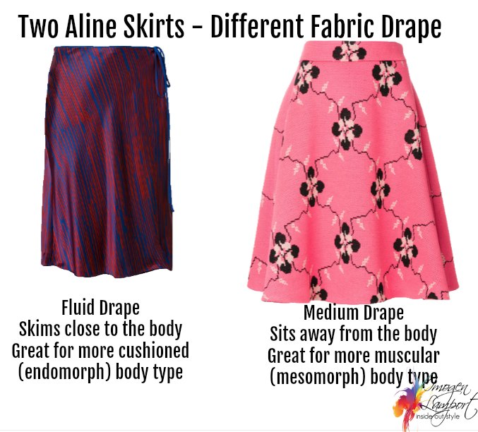 How to choose the right fabric drape for your body type