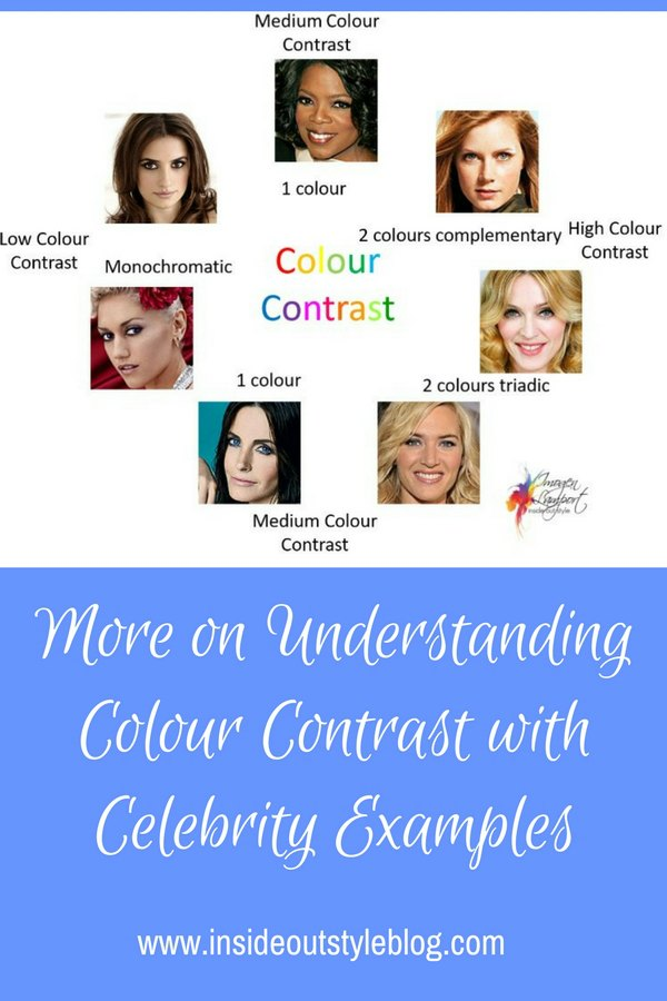 More on Understanding Colour Contrast with Celebrity Examples