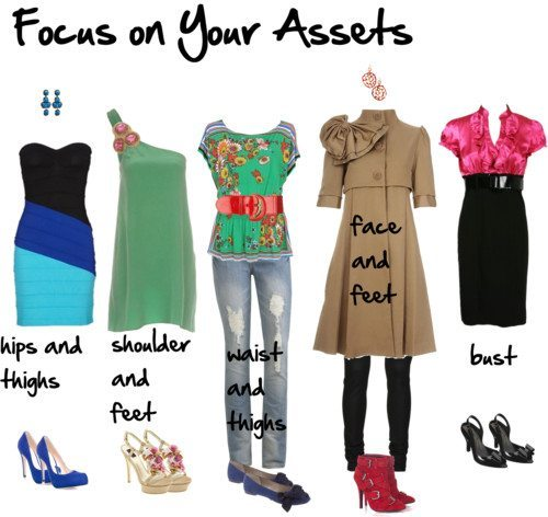Focus on Your Assets