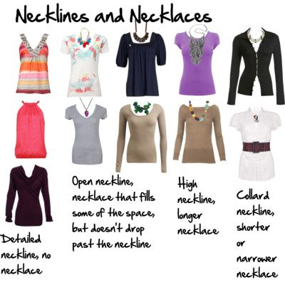 How to Choose a Necklace to Work with Your Neckline ...