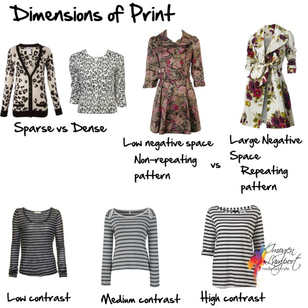 How to choose prints and patterns