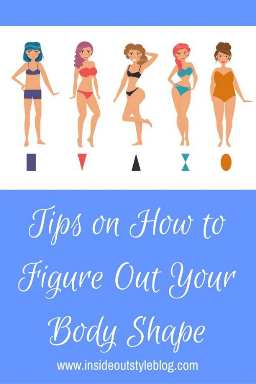 More tips on how to figure out your body shape, and how body shapes can change with weight