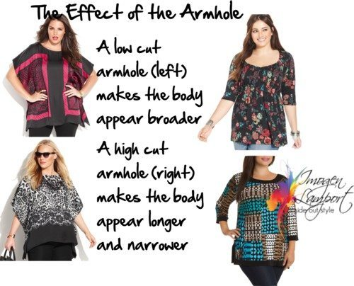 the effect of the armhole