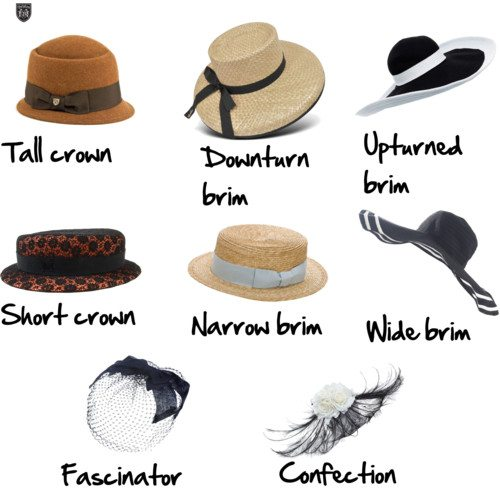 How to Choose a Hat to Flatter