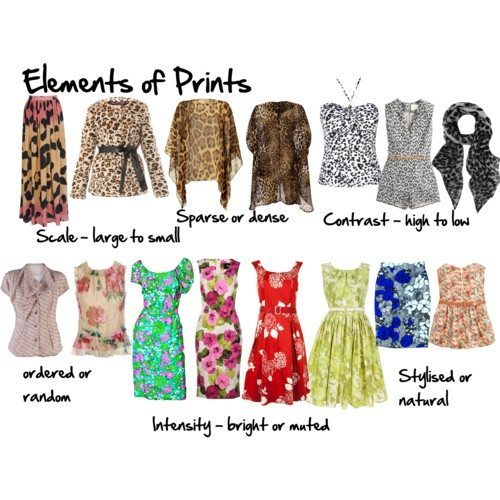 How to Understand the Elements of Prints