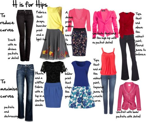 H is for hips inside out style Fashion style categories list