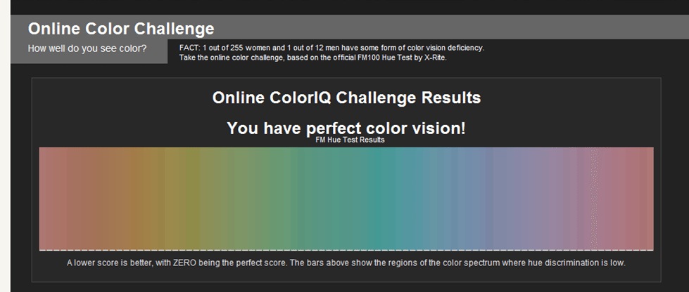 How Good is Your Colour Vision?