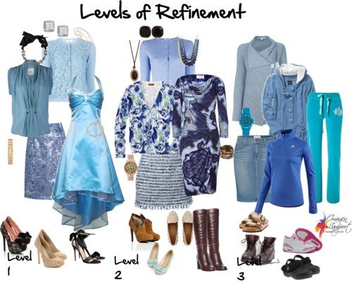 levels of refinement