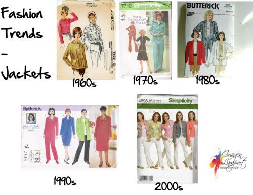 How Fashion trends change - jackets