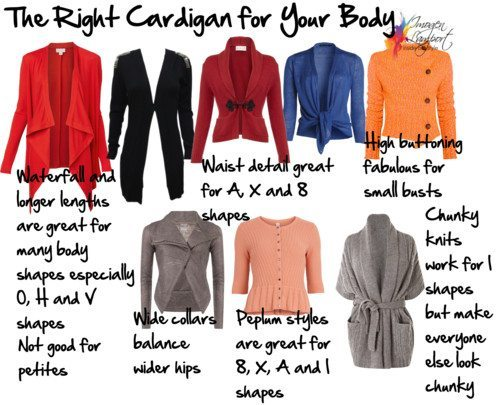 Cardigans for your body shape