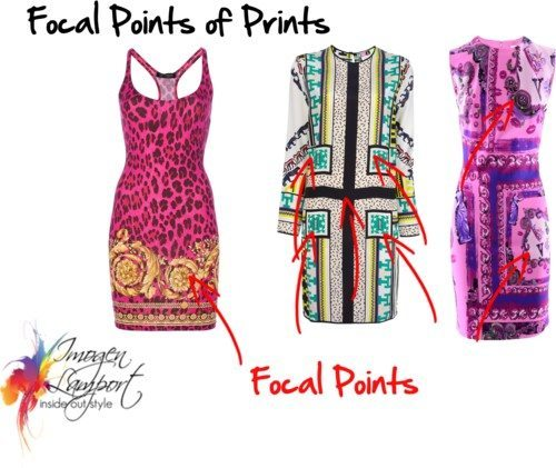 Focal Points of Prints