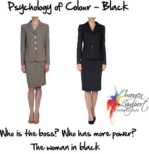 Psychology of Black
