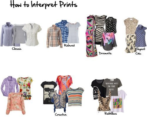How to interpret prints and patterns