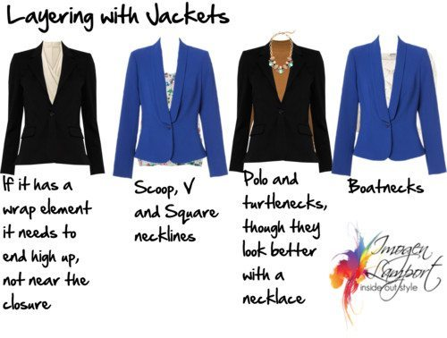 What to Wear Under a Jacket