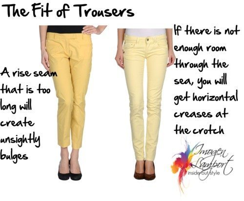 Fit of Trousers