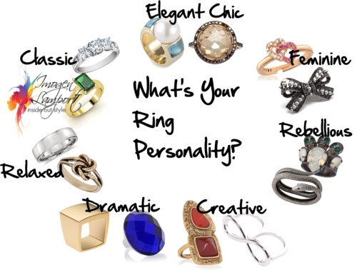 Whats your ring personality