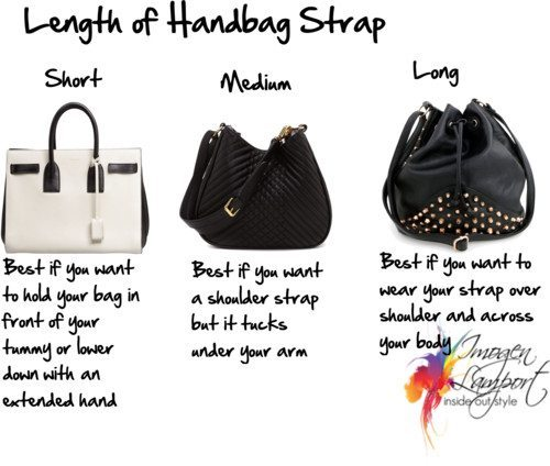 Length of Handbag straps