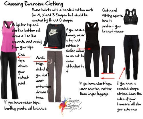 What to Wear to the Gym or to Exercise