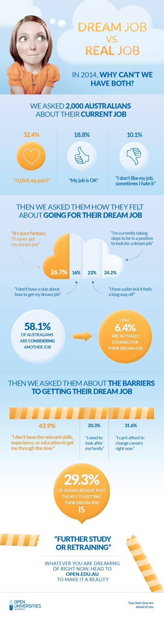 OUA Media infographics