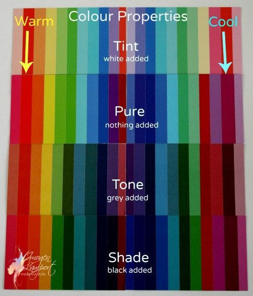 Understanding Colour – Tints, Tones and Shades