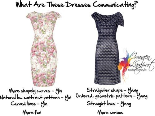 dresses communicating