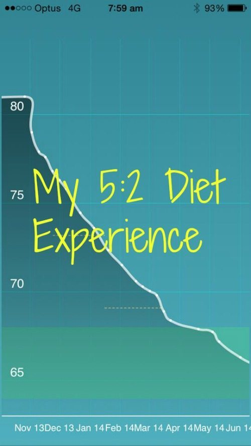My Weight Loss Journey with the 5:2 Diet