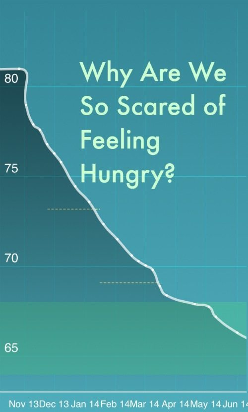 Why are we scared of feeling hungry