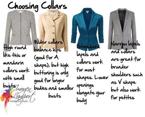 choosing collars