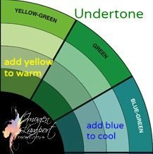 undertone of green