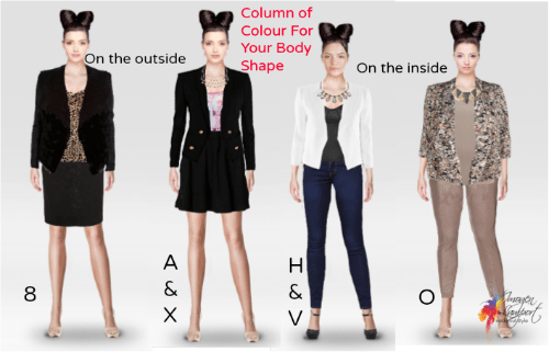 How To Wear a Column of Colour For Your Body Shape