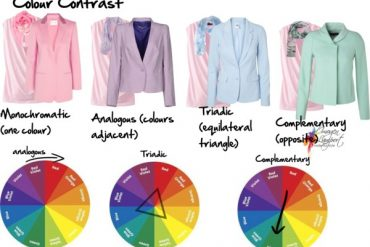 How to work with your colour and value contrast to flatter your unique colouring