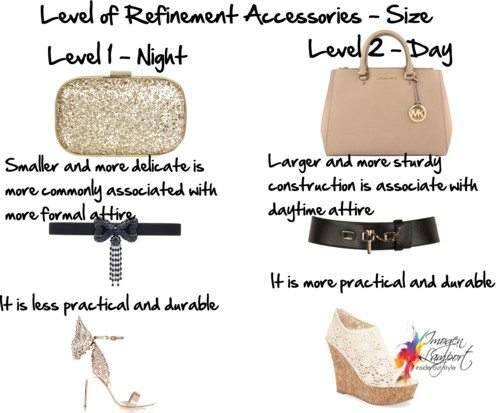 Level of refinement accessory size