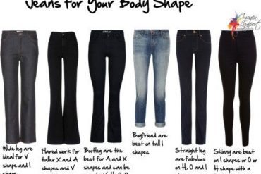 Jeans for your body shape