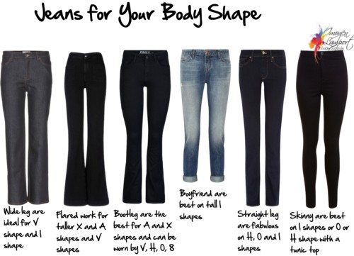 How To Choose Shorts More Suitable To Your Body