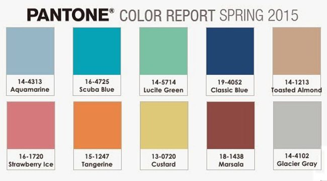 Pantone Colour Forecast 2015