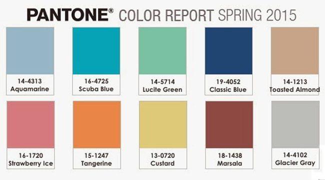 Pantone Colour Forecast 2015