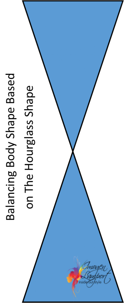 balancing body shape based on hourglass