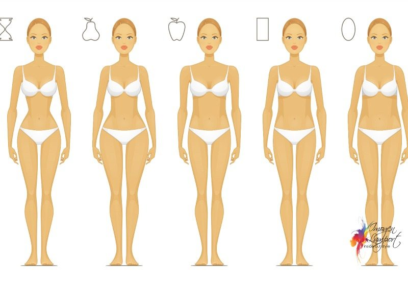 Body Shape Bible Understanding How To Dress 8 Shape Bodies Inside