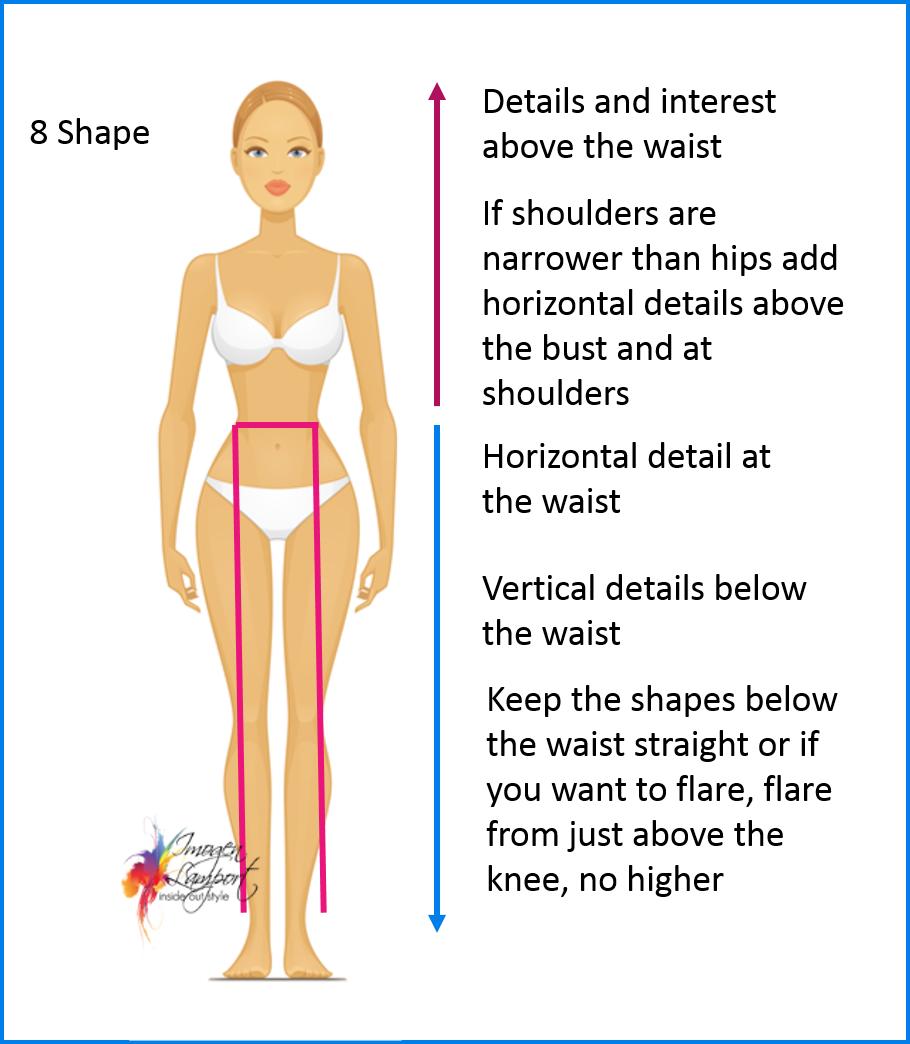 Body Shape Bible: Understanding How to Dress 8 Shape ...