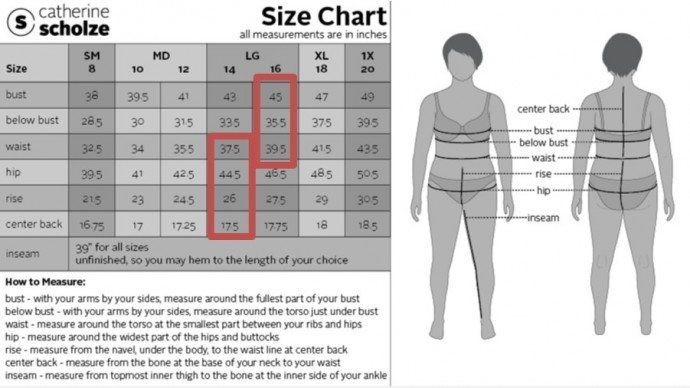 Catherine Scholze Size Chart