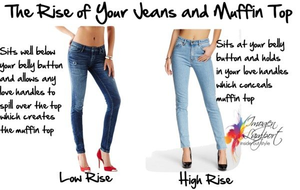 rise and muffin top