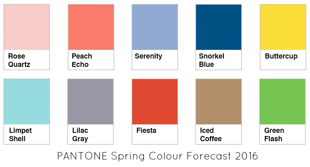 Pantone Colour Forecast Spring 2016 Inside Out Style
