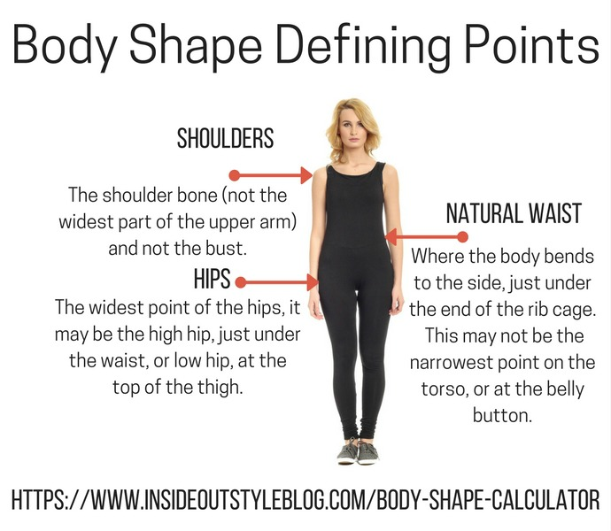 Understanding Your Body Shape - do the body shape calculator quiz and discover your shape then download your free body shape bible to learn how to dress your shape