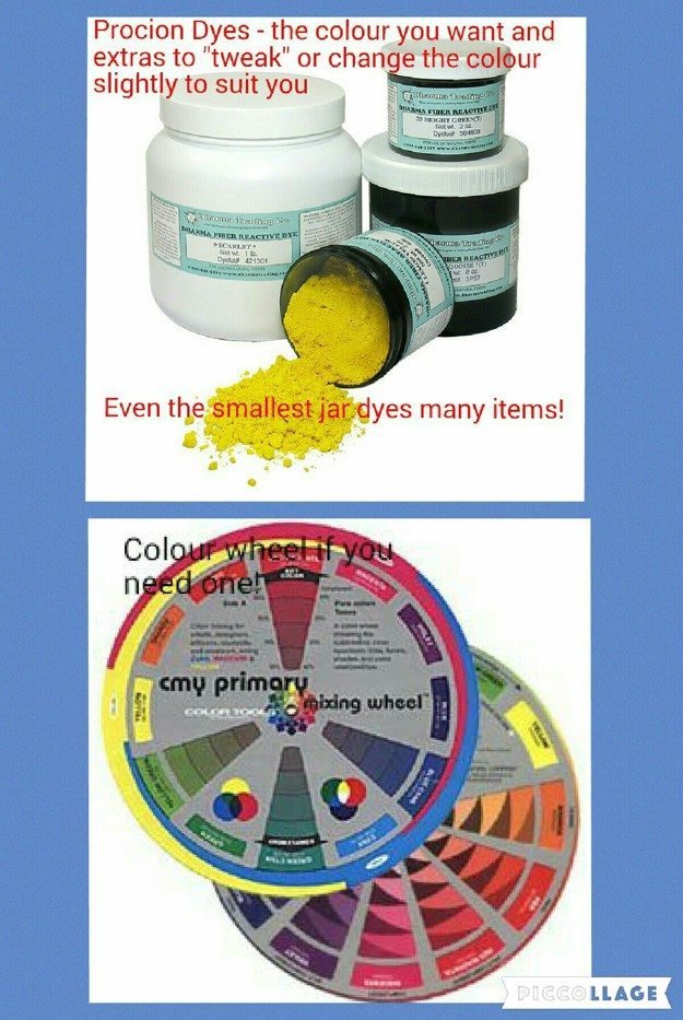 A colour wheel is an essential tool for overdying your clothes - find out more here