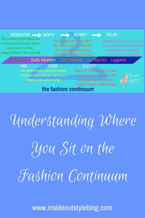 Where do you sit on the fashion trend continuum?