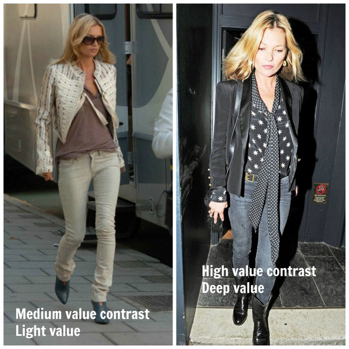 Getting Your Head Around Value and Contrast - the Celebrity Version