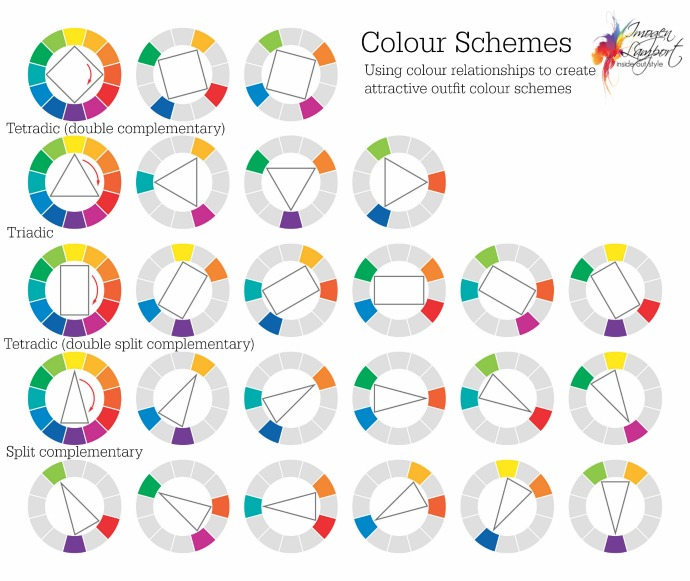 Understanding Basic Colour Relationships To Create Attractive Outfit Schemes