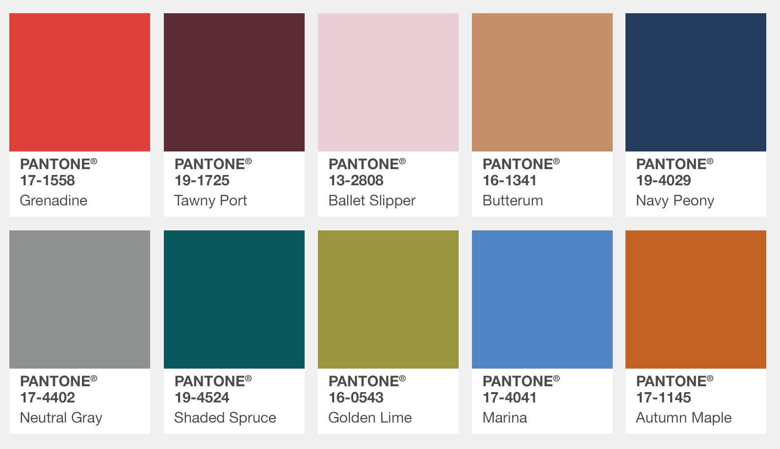 Pantone Autumn 2017 New York Fashion Forecast