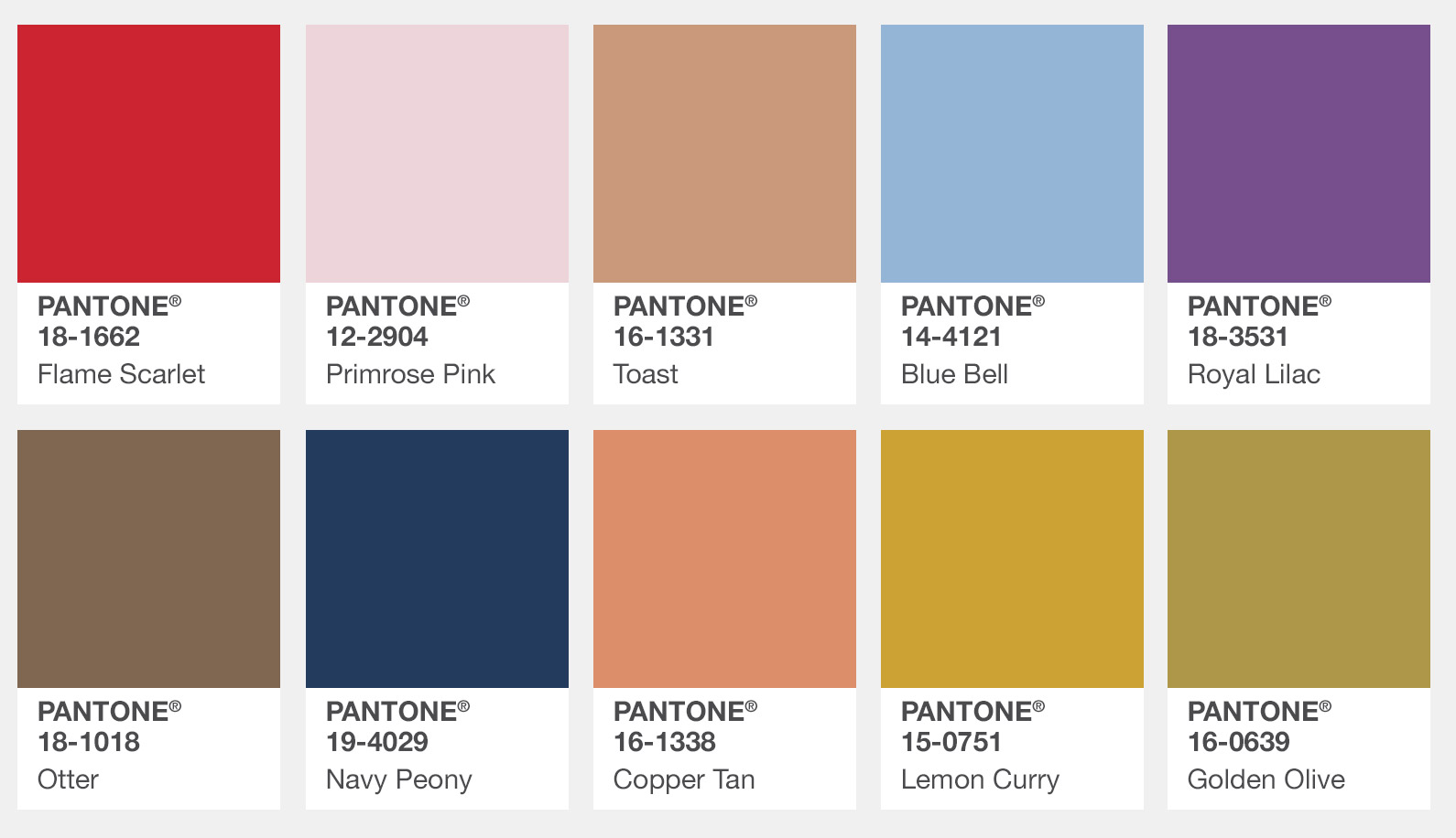 Pantone Autumn 2017 London fashion forecast